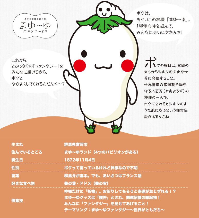 140905_mayu-yu-profile