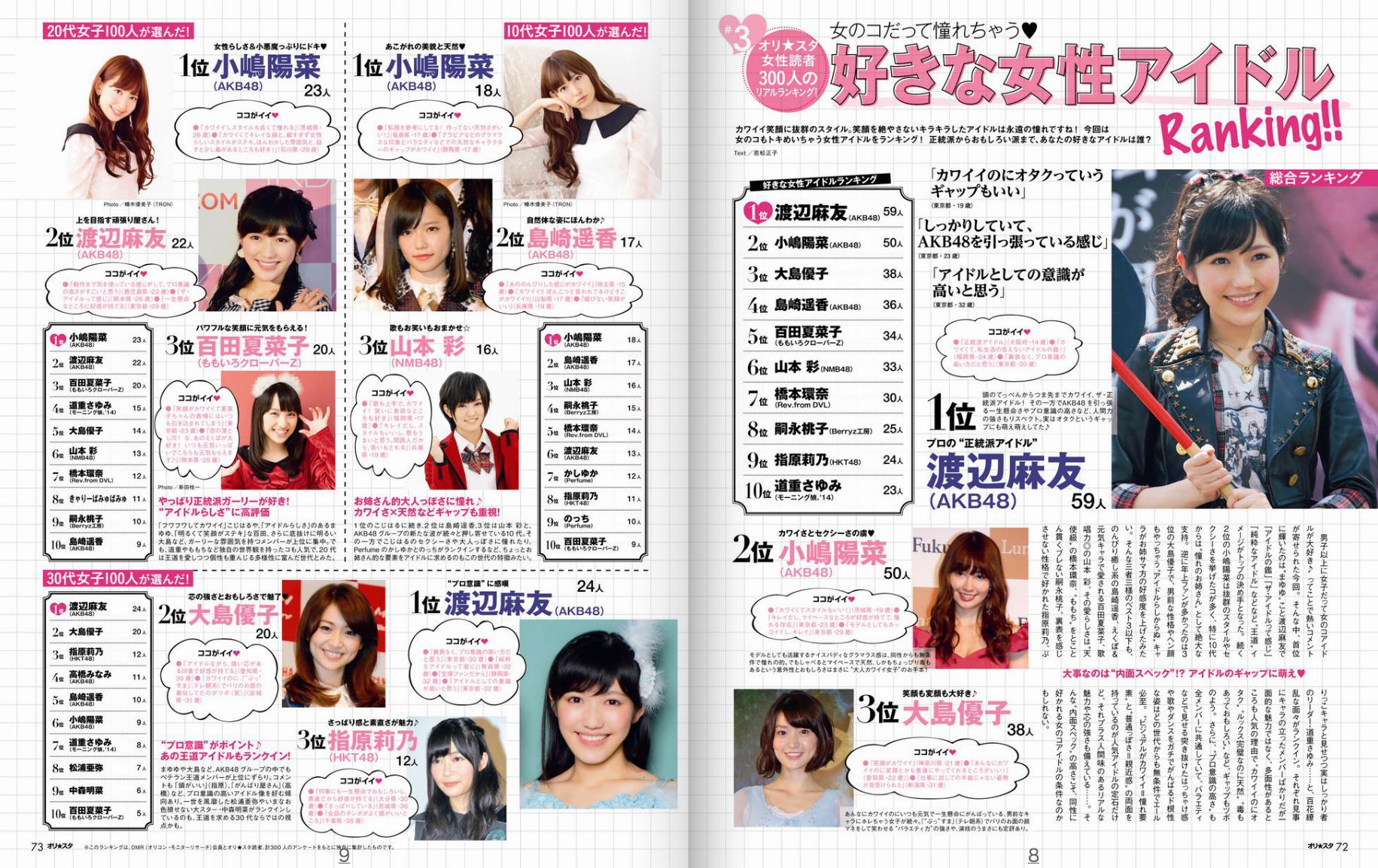 http://www.mayuwatanabe.net/wp/wp-content/uploads/2014/09/140913_orista_01.jpg