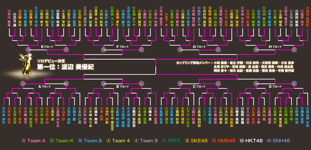 140917_tournament2014
